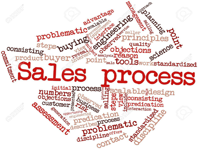 The Sales Through Service Sequence