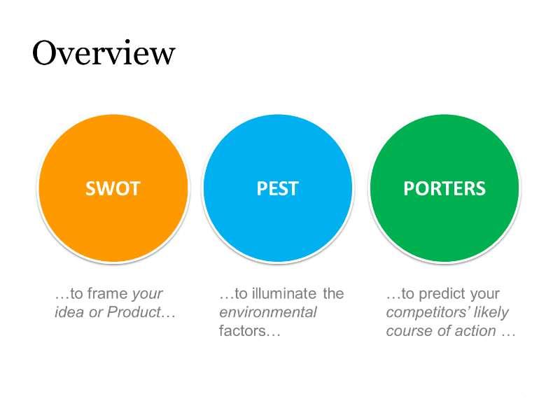 Strategic Analysis - SWOT & PESTLE
