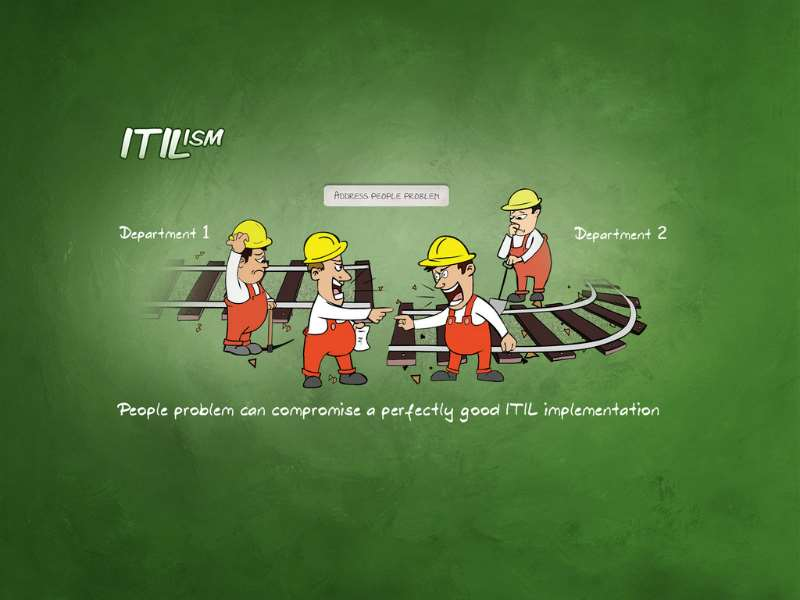 ITIL - Service Management - Introduction