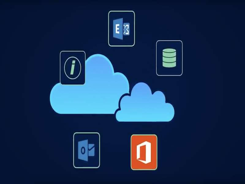 Office 365 Executive Overview