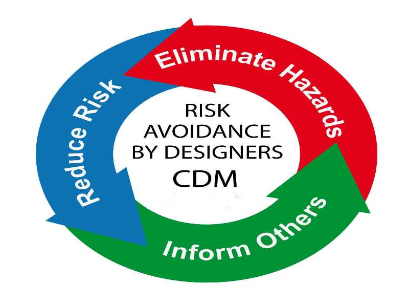Introduction to CDM