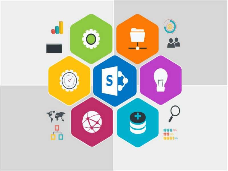 Sharepoint 2013 101: Advanced