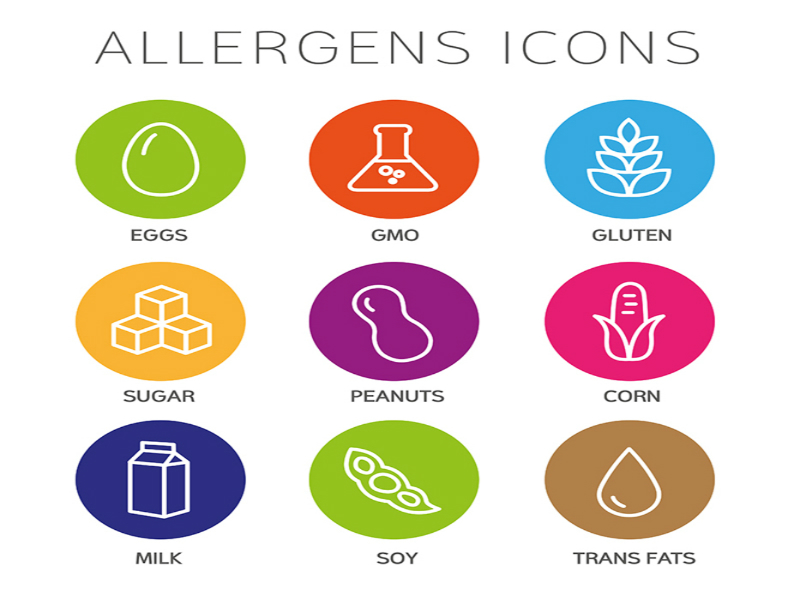 Allergen Awareness Training