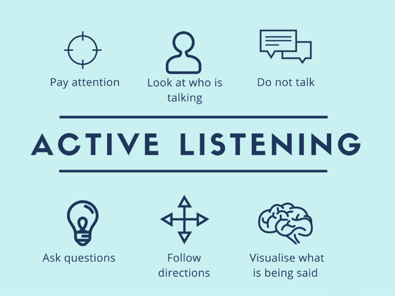 Active Listening - Become a Better Communicator